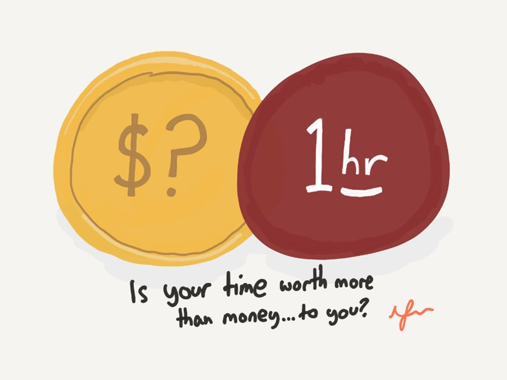 Time Is More Than Money