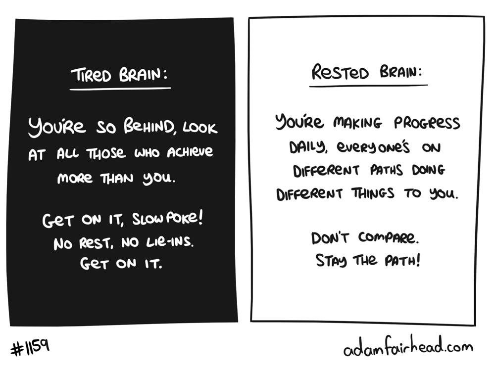 Tired Brain, Rested Brain