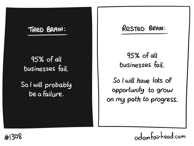 A 95% failure rate is a good thing